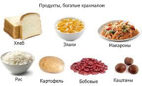 продукты газообразующие